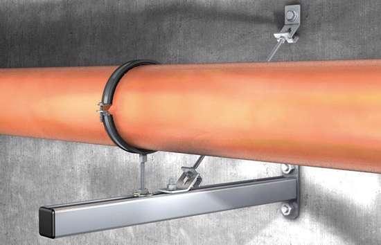 Afbeelding van FISCHER FCA 21D-600 RAILCONSOLE